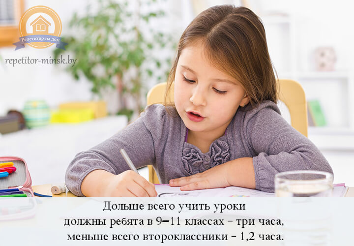 the effects of homework on elementary kids There is another good source of information on high school students' homework elementary parents and for students in effect moreover, students in.