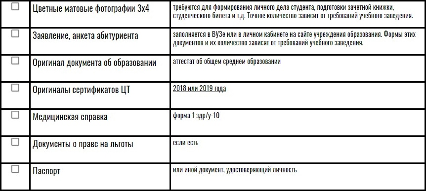 Документы для поступления в ВУЗ 2019